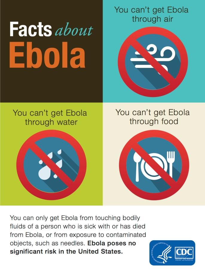 Ebola Infographic CDC