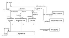biosurveillance-map