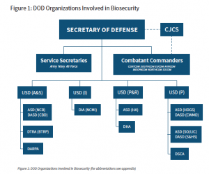 The Pandora Report – The Blog for All Things Biodefense